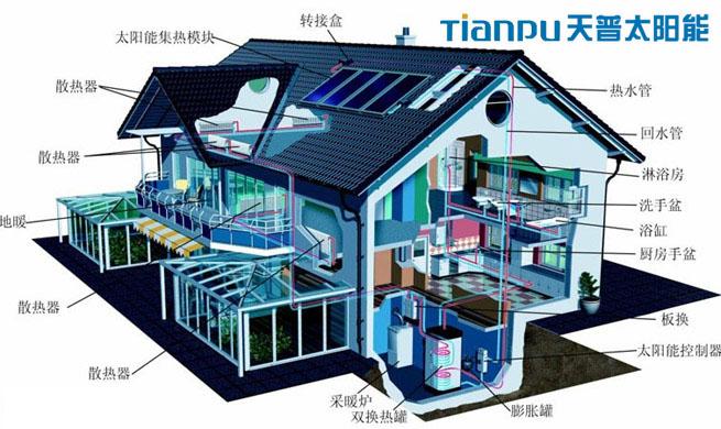 太阳能热水器,太阳能,太阳能光伏发电项目,太阳-太阳能热水器说