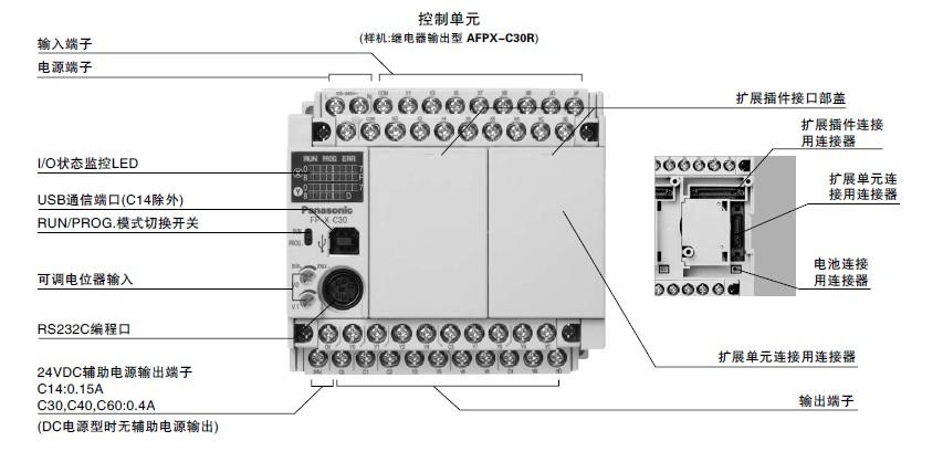 WWW_84FP_COM_松下fp-x小型可编程控制器