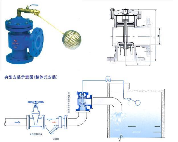 h142x液压水位控制阀,是一种自动控制水箱,水塔液面高度的水力控制阀图片