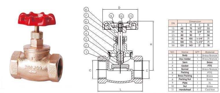 沃茨阀门j11w铜丝口截止阀-watts阀门图片