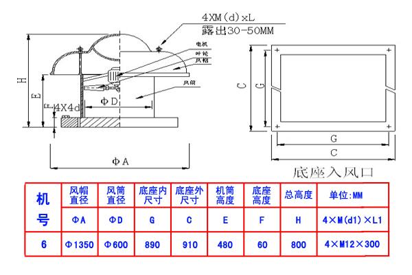 式屋顶通风机结构:1,电机:采用 (600x400); 供应dwt-i轴流式屋顶风机