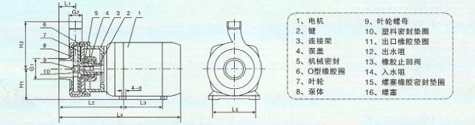 不锈钢离心泵结构图