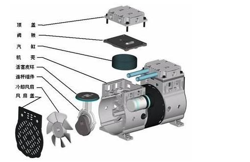 泵 真空泵 深圳市新易达真空设备有限公司 产品展示 无油活塞式真空泵