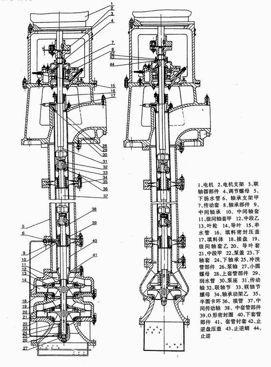 lp型立式排水泵结构图