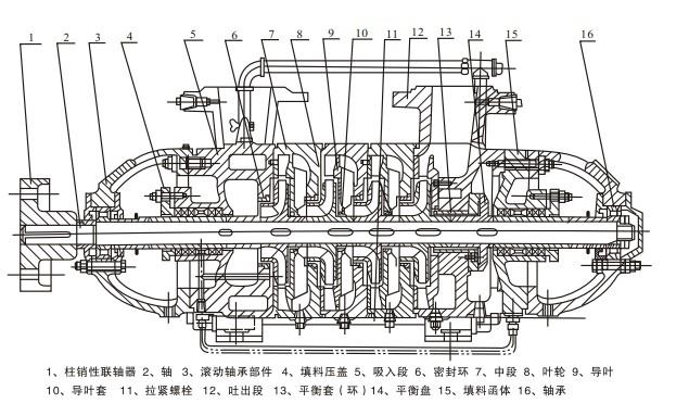 色情囹�a��dy��yd�a�9�_d型矿用多级离心泵