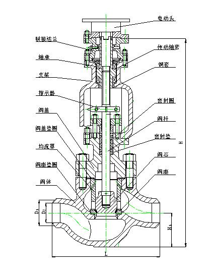2为了提高tj961y系列向空排汽阀的耐高温,高压和耐冲蚀的性能,主要