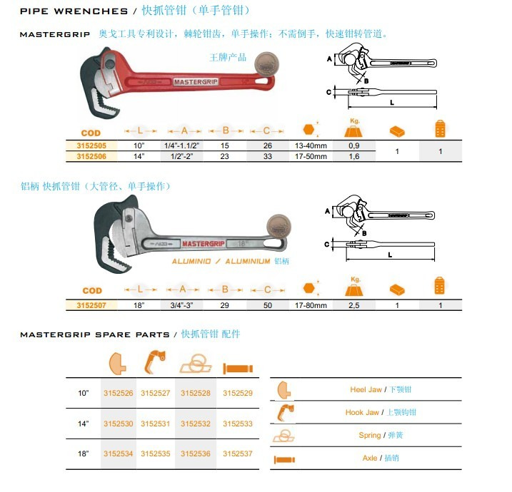 """快抓管钳 深圳鹏锦为奥戈工具专业代理商,Mastergrip管钳 ,可进行快速、简便、高效的单手操作。特别的重负荷设计,是最棘手的操作的理想选择,10""""版的管径范围 1/4"""" 至1.1/4"""";14""""版的管径范围 1/2"""" 至2"""";18""""版的管径范围 3/4"""" 至3"""";并具有棘轮功能,使得螺纹管件的装卸操作十分高效。重负荷管钳系列保证了棘手操作的顺利完成。"""
