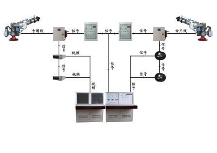 谷瀑环保设备网 消防设备 消防水炮 上海松雨机电科技有限公司 产品