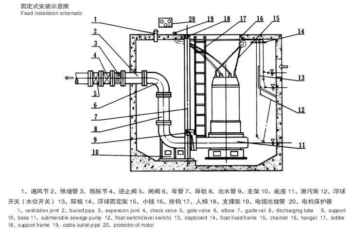 wq 潜水泵参数