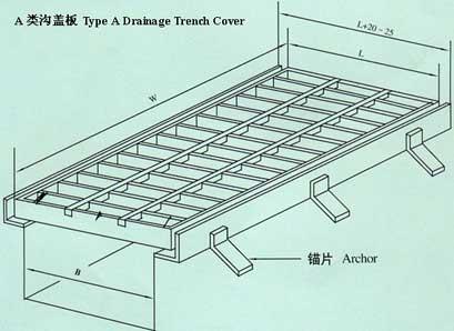 排水沟盖板-安平县瑞通金属丝网厂