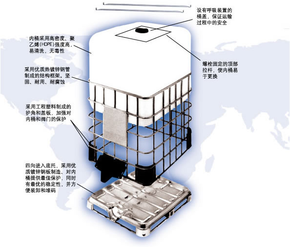 吨桶加厚食品级清洁剂工厂专用化工吨桶运输桶