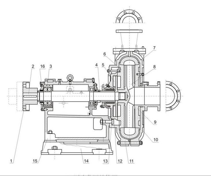 卧式渣浆泵外形图; 供应zj系列渣浆泵 zj渣浆泵 河北zj系列渣浆泵结构