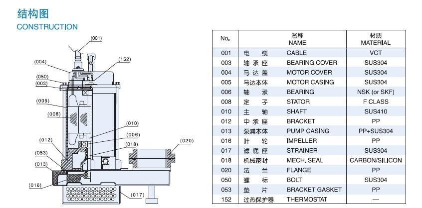 不锈钢材质,可依据客户要求定制sus316    ssp不锈钢排水泵结构图