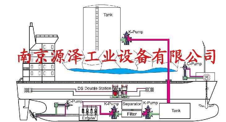 计量加油泵电路图