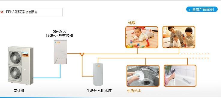 大金中央空调>>热泵采暖系统>>eehs
