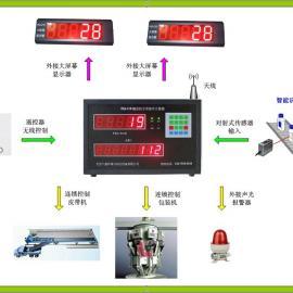 中盈环球HQ-210精准计数的水泥装车计数器