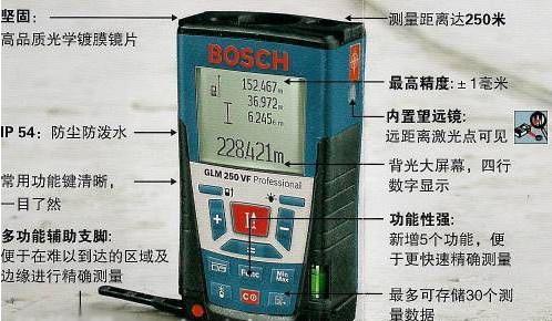 郑州金泰克仪器仪表产品展示测距仪/激光测距仪手持式方法小八挡怎么操作激光图片