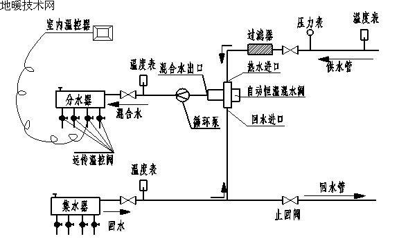 电路 电路图 电子 原理图 576_349图片
