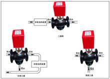 二,电动三通阀主要特点     (1),设有多种输入信号方式:4-20madc,0图片