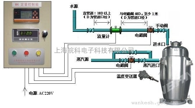 WK定量加水设备
