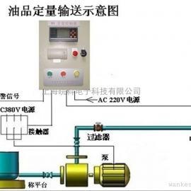 福建定量控制系统