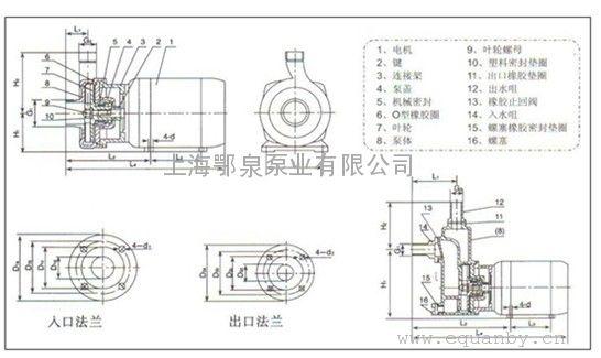 有的则采用闭式结构形式,所有小型自吸泵的轴封均采用最优质的悬臂式