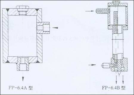 二,结构特点:    双层平衡容器由管于(φ16&