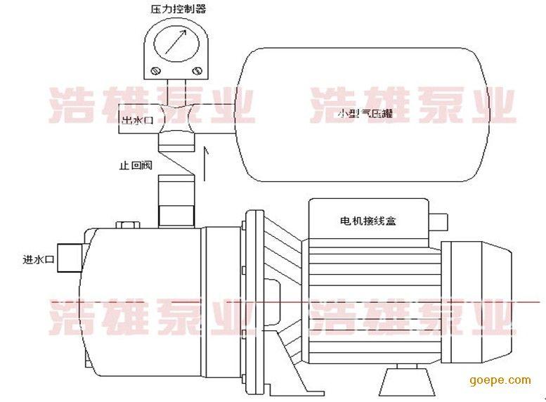 对于家用水泵常规环境可不安装压力罐