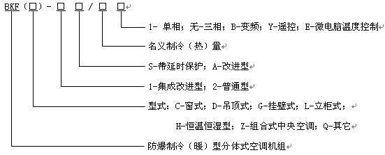 化学品室柜式格力防爆空调    一, 化学品室柜式格力防爆空调型号定义