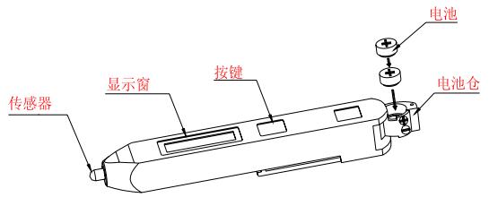 说明书的结构示意图