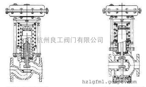 自力式蒸汽压力控制阀结构和应用范围图片