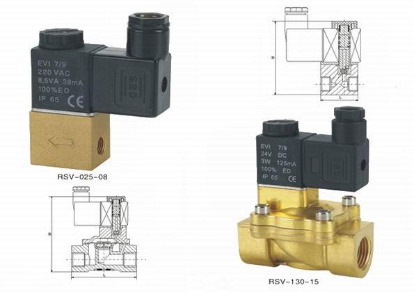 气液电磁阀概述   rsv 系列气,液电磁阀适用于水,气,油等介质的管路通图片