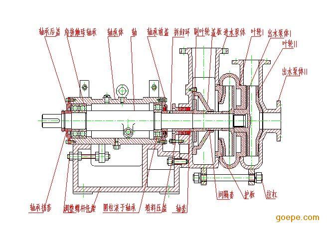 压滤机专用泵|压滤机入料泵|65sya75—30