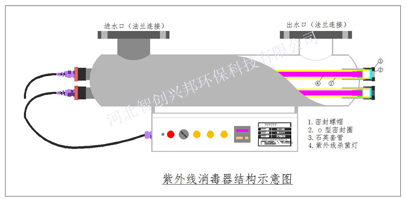北京紫外线杀菌器 北京饮用水紫外线杀菌器