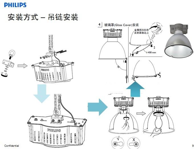 飞利浦工矿灯250W 首商网高清图片