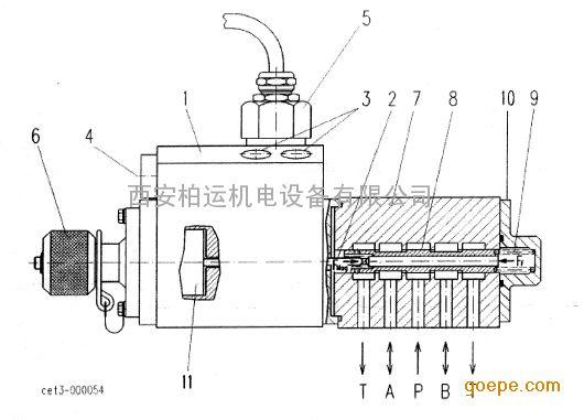 从而控制汽轮机的主蒸汽阀,进行汽轮机的速度控制,开机和速关等.图片