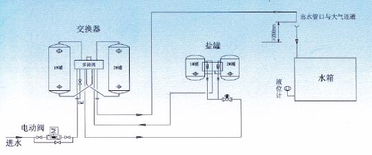 夫妻交换飘飘_f系列pvc平面阀|液压多路阀钠离子交换软水器