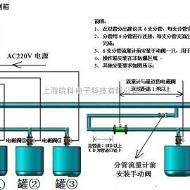 上海产定量加水装置
