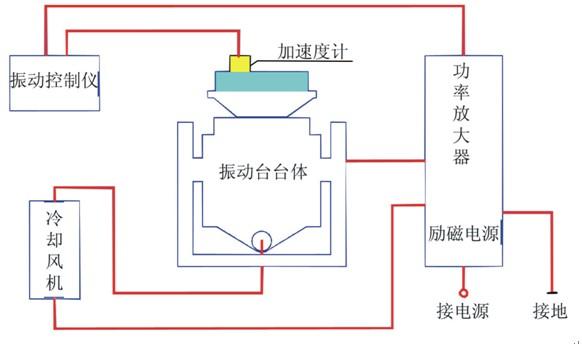 电路 电路图 电子 户型 户型图 平面图 设计 素材 原理图 582_344