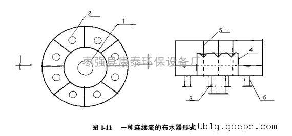 三相分离器是uasb反应最有特点和最重要的装置,主要只能装在食品,化工