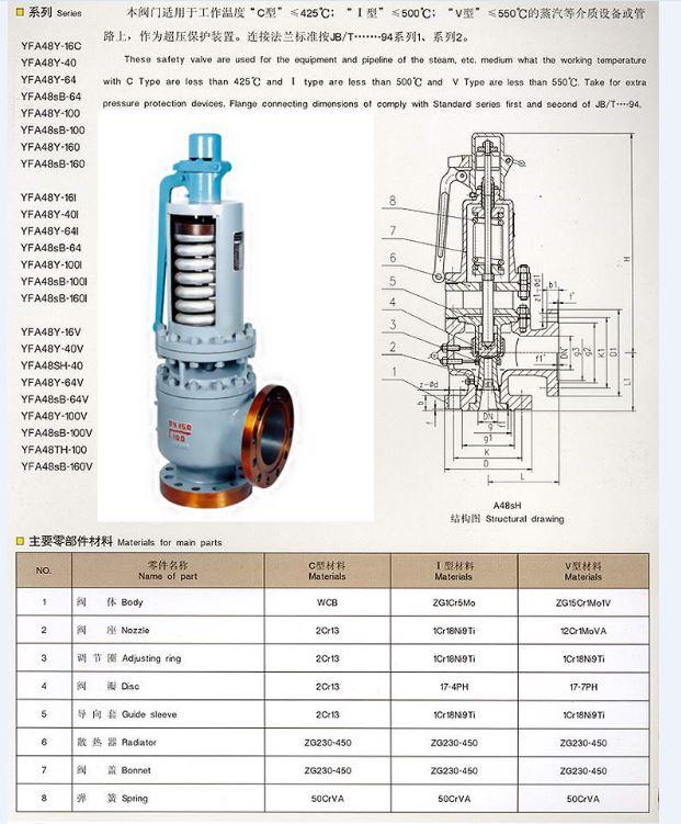 yfa48sb-40/64/100/160v高温蒸汽安全阀图片