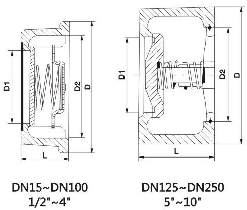 供应h71升降直通式止回阀-h71逆止阀-h71单向阀图片
