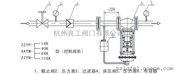 锅炉蒸汽减压稳压阀|zzyp-16b自力式压力调节阀:控制阀前蒸汽压力安装图片