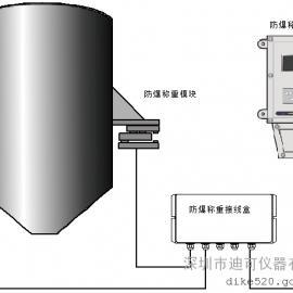 胶凝土生产控制管理系统 配料控制系统