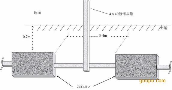 建筑塔吊防雷接地电阻值不大于几欧