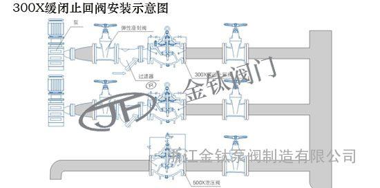 jt4043机械动力头电路图