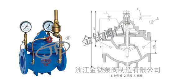 html 800x压差旁通阀是一种用于空调供/回水之间以压差平衡的阀门.图片