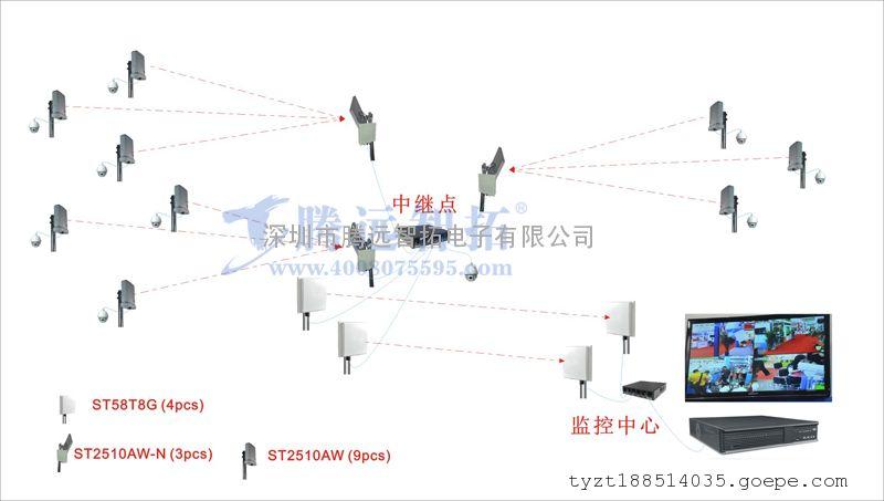 成都建筑工地塔吊无线监控系统案例分析-环保技术-谷