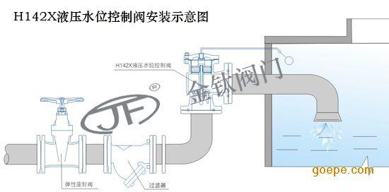 优质hc42x(drvz)静音式止回阀【浙江金钛阀门】供应图片