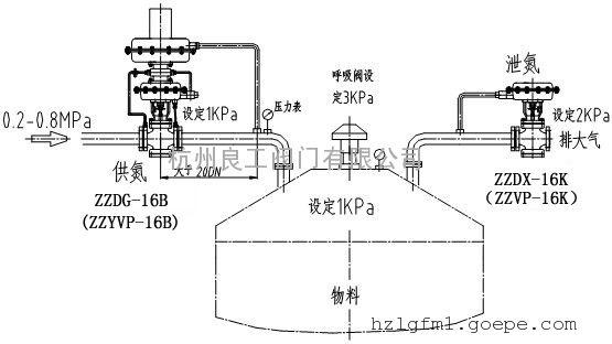 微压阀甲醇储罐氮封装置氮封阀图片
